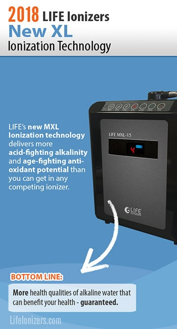2018 Life Ionizers New MXL Ionization Technology