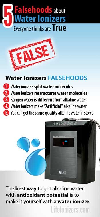 5 Things About Water Ionizers Everyone Thinks are True