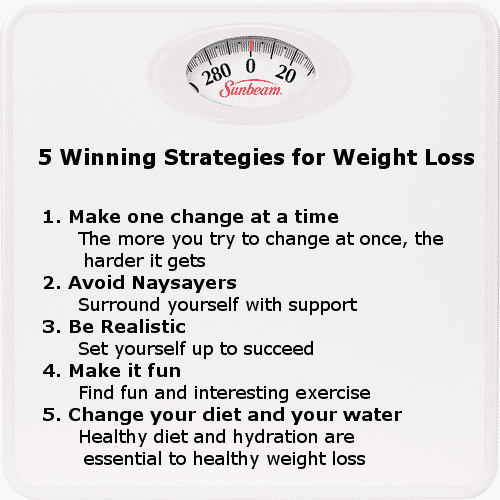 5 strategies for weight loss infographic