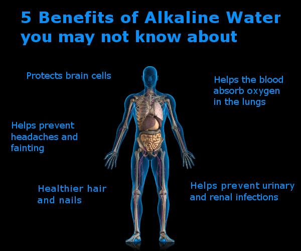 5 benefits of alkaline water infographic