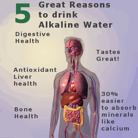 Reasons to drink alkaline water infographic