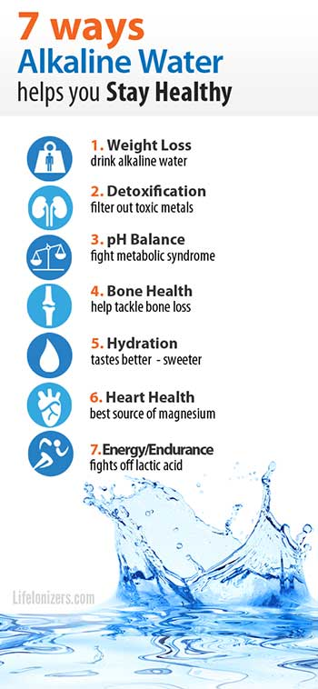 7-ways-alkaline-water-helps-you-stay-healthy-infographic