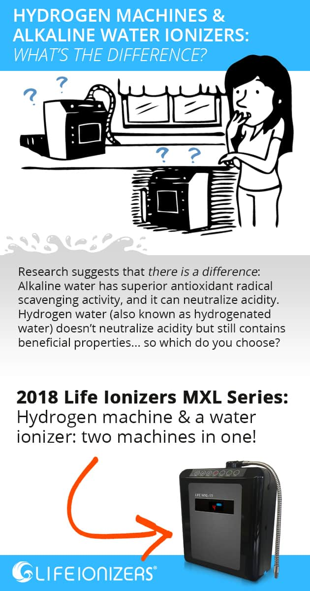 Alkaline-Hydrogen-Water-Machine-Difference-image