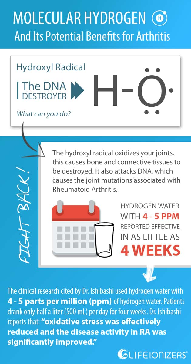 The Benefits of Molecular Hydrogen for Arthritis -