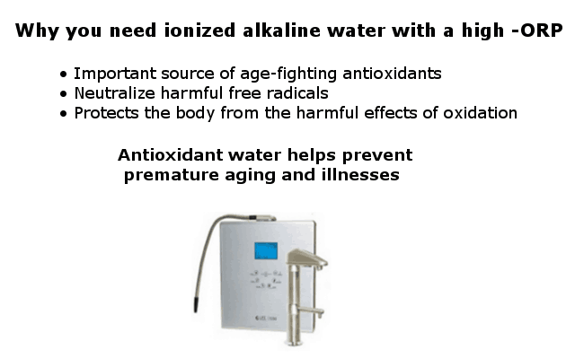 Benefits of alkaline water ORP infographic