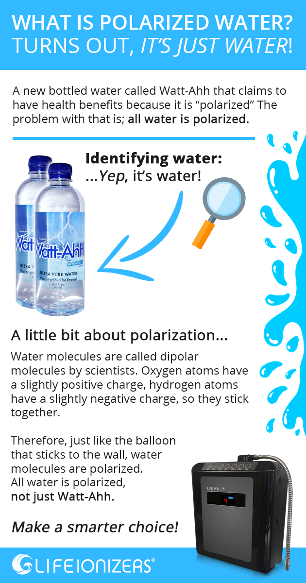 What-is-Polarized-Water-image