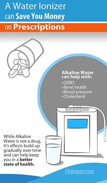 a-water-ionizer-can-save-you-money-on-prescriptions-image
