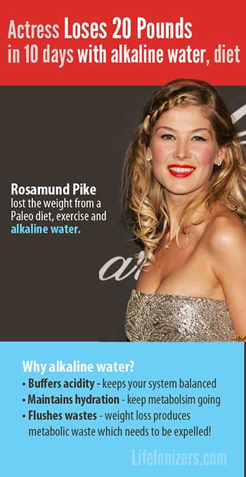 Actress loses 20 LBs in 10 days with alkaline water, diet