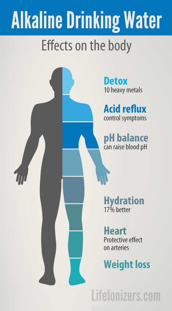 alkaline drinking water benefits infographic