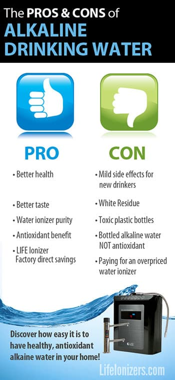 pros and cons of alkaline drinking water infographic