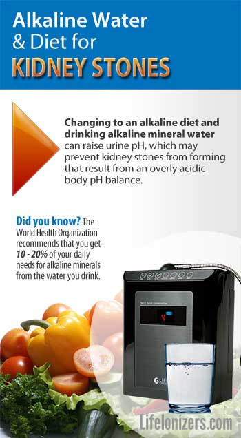 Alkaline Water and Diet for Kidney Stones