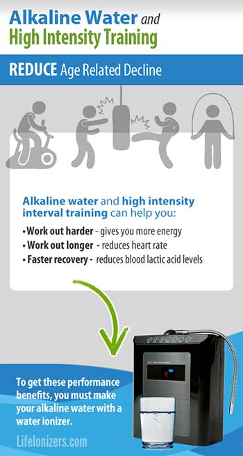 Alkaline Water and High Intensity Training Reduce Age Related Decline