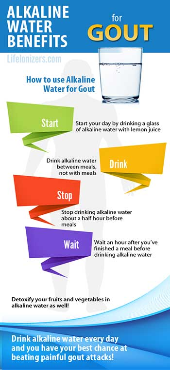 alkaline-water-benefits-for-gout-infographic