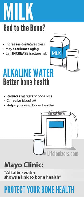alkaline-water-vs.milk-bone-health-infographic