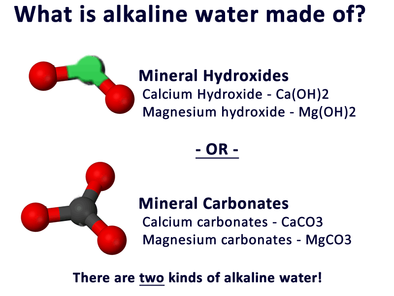what is alkaline water made of infographic