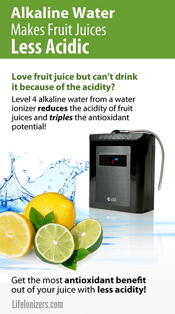 Alkaline Water makes Fruit Juices less Acidic
