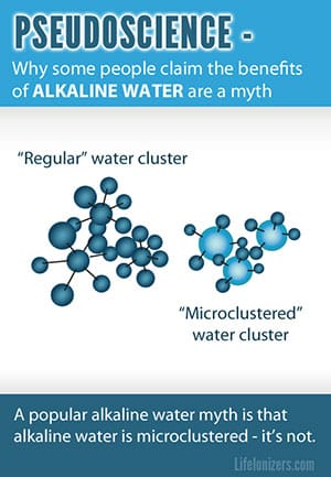 alkaline water microclustering myth infographic