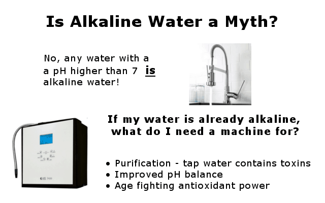 Facts about alkaline water infographic