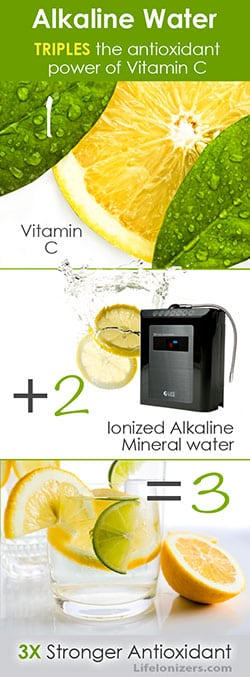 alkaline water triples the antioxidant power of vitamin C infographic