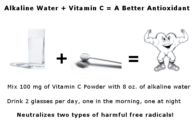 how to use alkaline water to improve the antioxidant benefit of vitamin C infographic