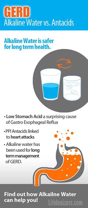 lkaline-water-vs-antacids-for-GERD-infographic