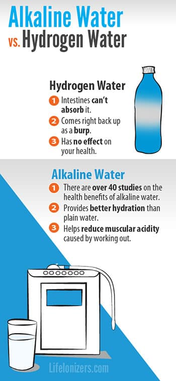 alkaline-water-vs-hydrogen-water-comparison