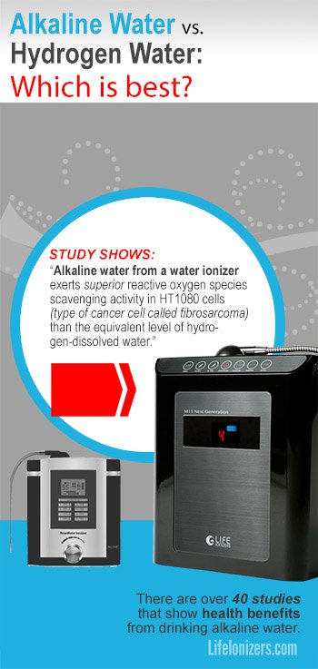 alkaline water vs hydrogen water which is best-image
