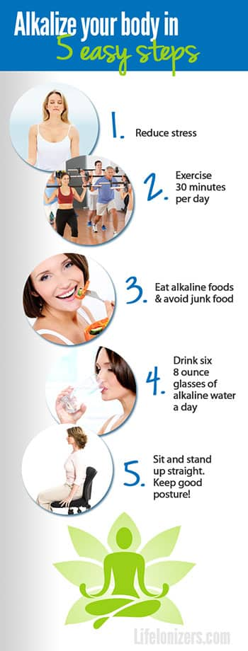 alkalize your body in 5 easy steps infographic