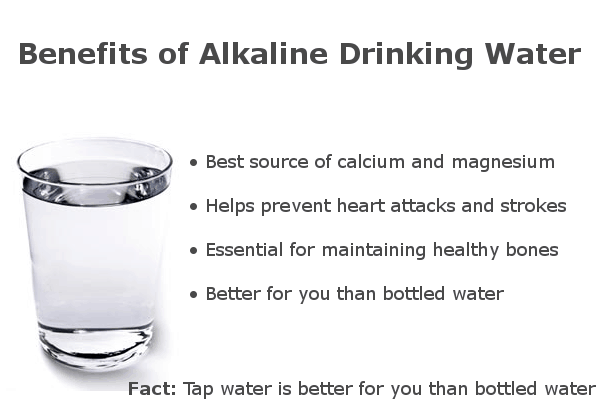 benefits of alkaline drinking water infographic