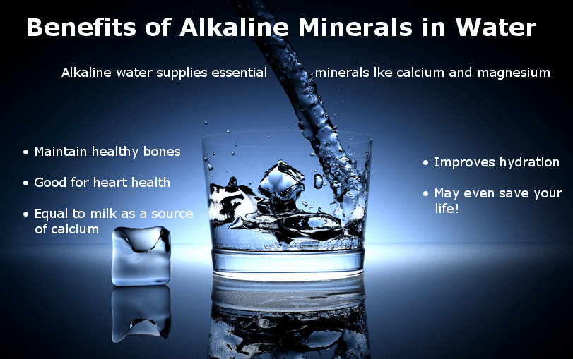 benefits of alkaline in water infographic