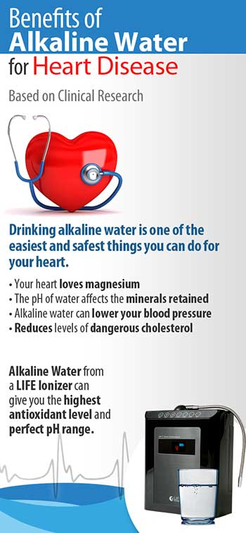Benefits of Alkaline Water for Heart Disease