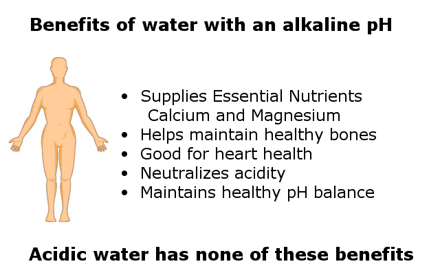 benefits of water with an alkaline pH infographic