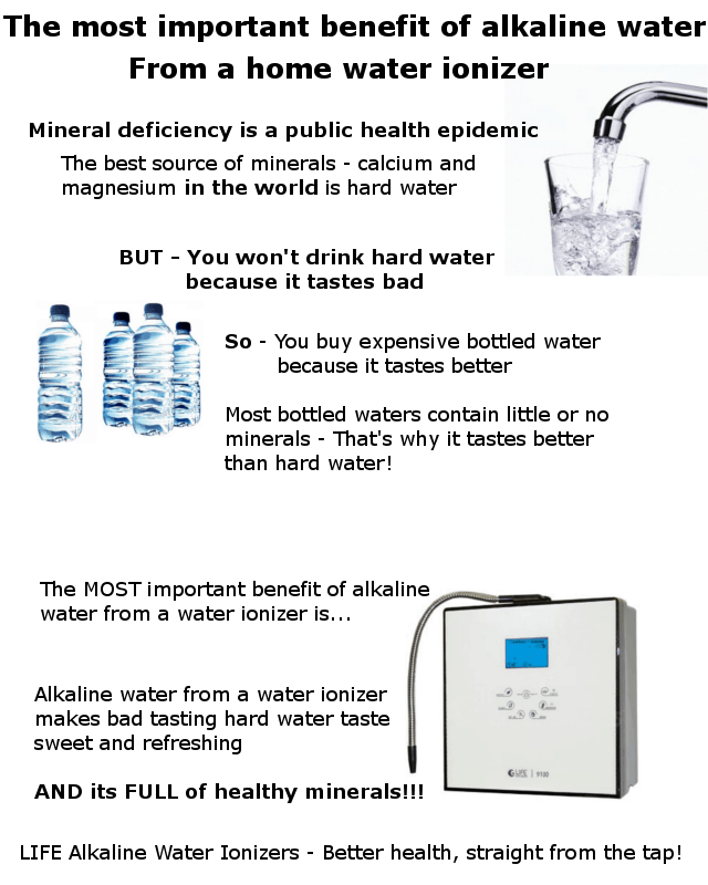 Most important benefit of alkaline water from a water ionizer infographic