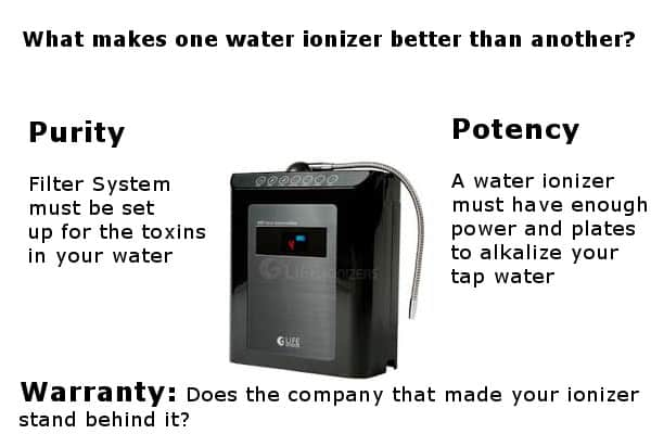 What makes one water ionizer better than another