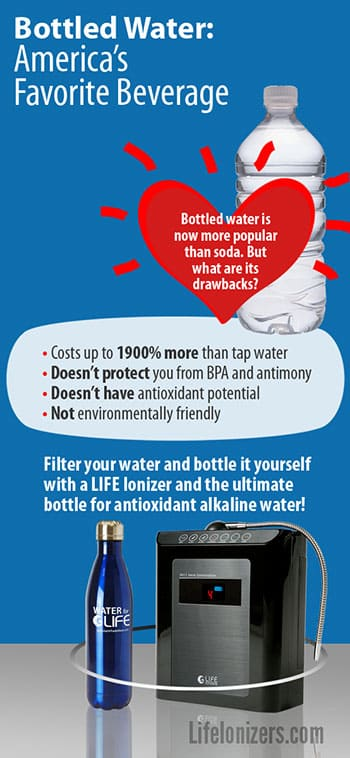 bottled-water-americas-favorite-beverage-infographic