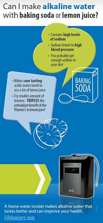 can-i-make-alkaline-water-with-baking-soda-or-lemon-juice-image