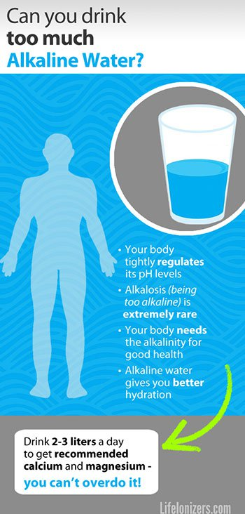 can-you-drink-too-much-alkaline-water