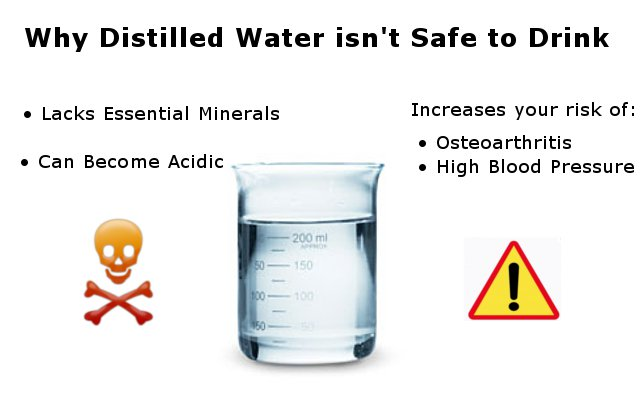 Dangers of distilled water infographic