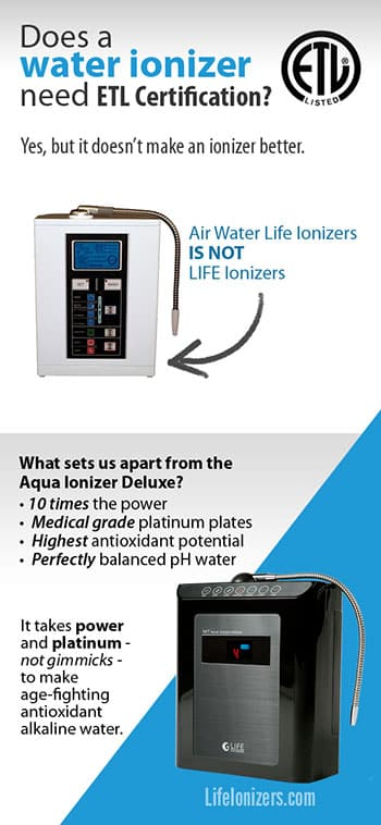 Does a water ionizer need ETL Certification?