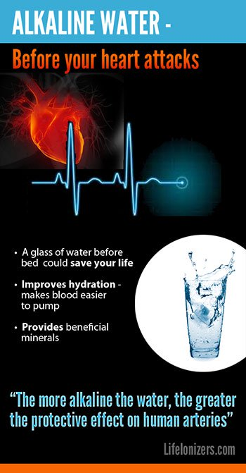 drink-alkaline-water-prevent-heart-attacks-image