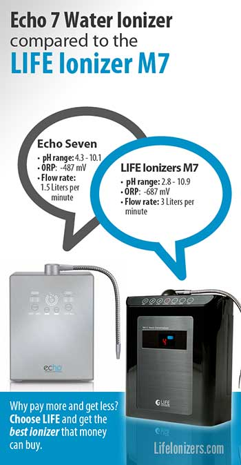 echo-7-water-ionizer-compared-to-the-life-ionizer-M7-image