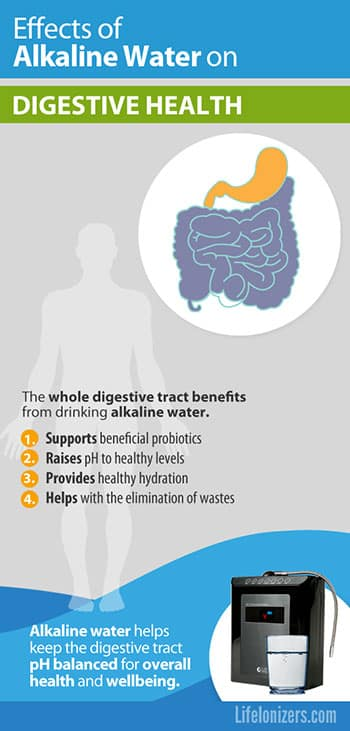 effects-of-alkaline-water-on-digestive-health-image