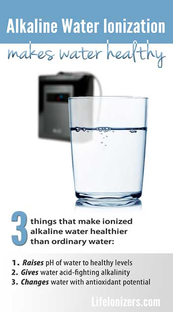 How alkaline water ionization makes water healthy