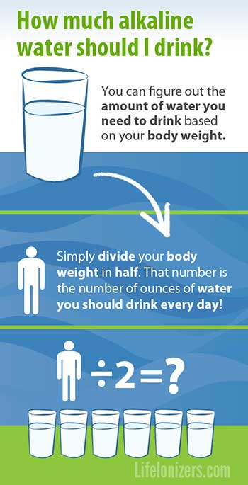 how much alkaline water should I drink infographic