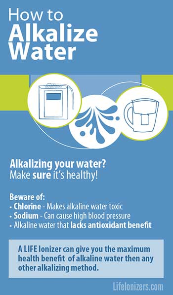 how-to-alkalize-water infographic