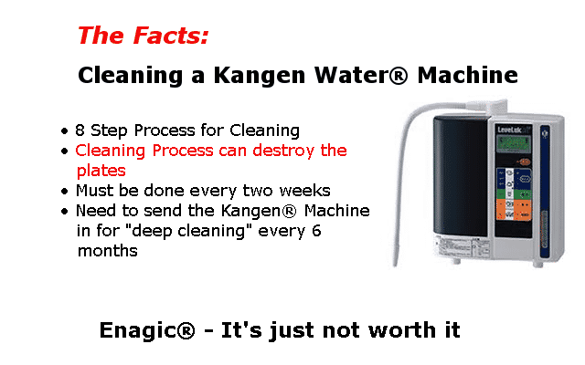 How to clean a kangen water machine