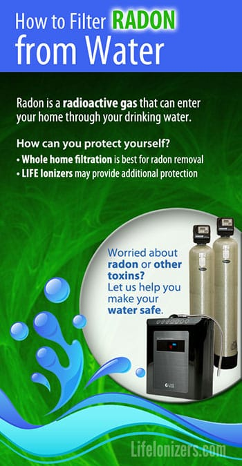 how-to-filter-radon-from-water-image