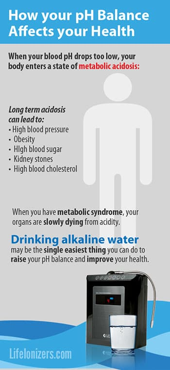 Benefits Of Alkaline Water, Water Purification System - Article