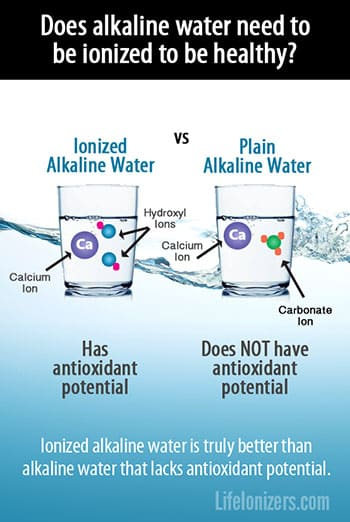 The difference betwwen ionized alkaline water and plain alklaine water