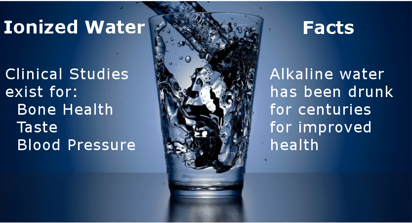ionized water facts infographic